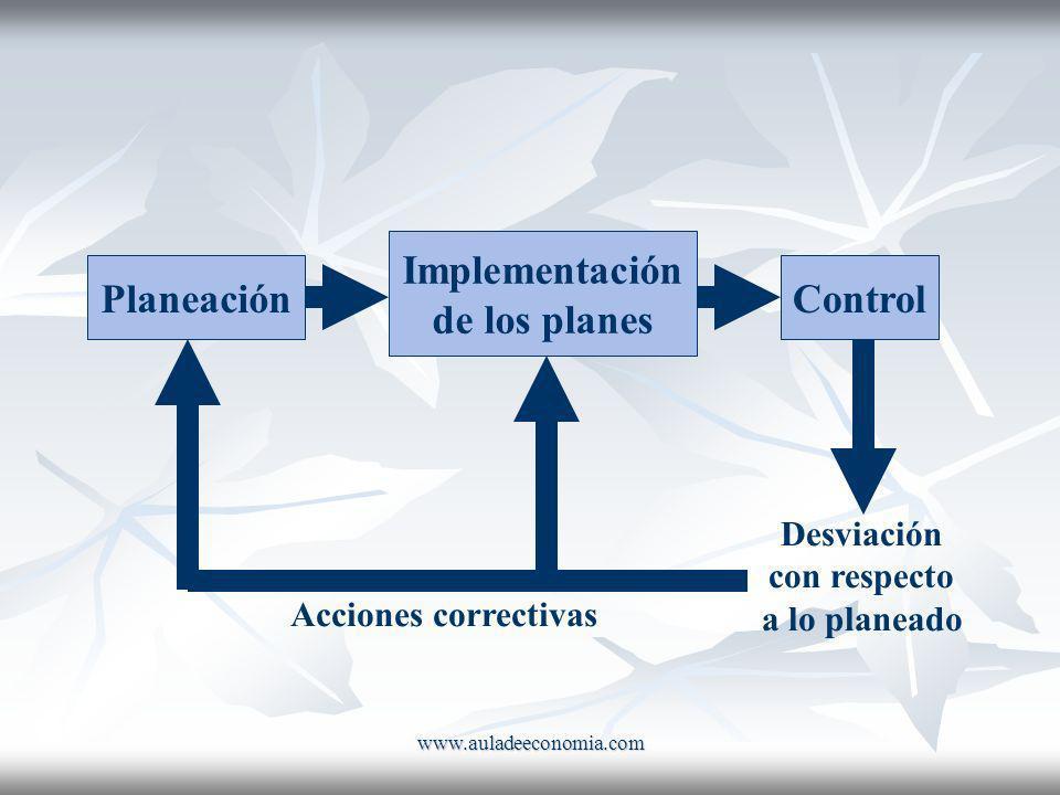 Implementación de los planes Planeación Control