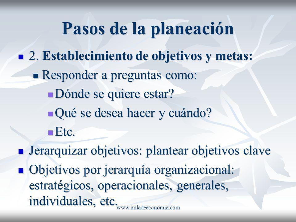 Pasos de la planeación 2. Establecimiento de objetivos y metas: