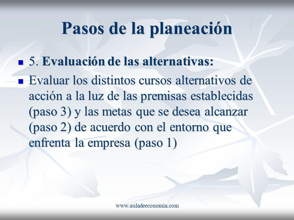 Pasos de la planeación 5. Evaluación de las alternativas: