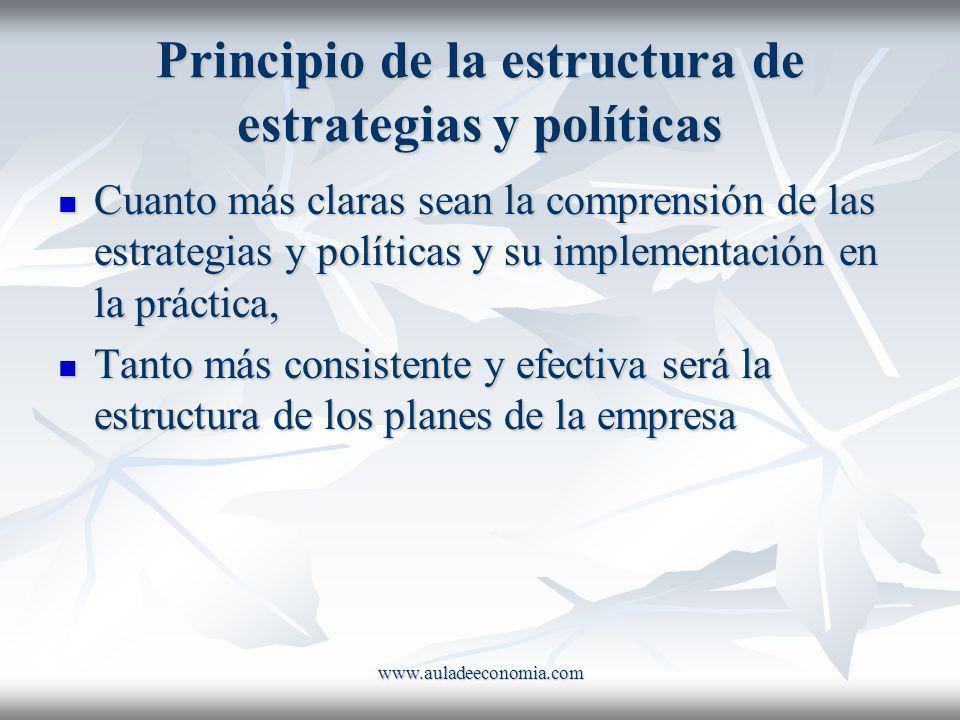 Principio de la estructura de estrategias y políticas