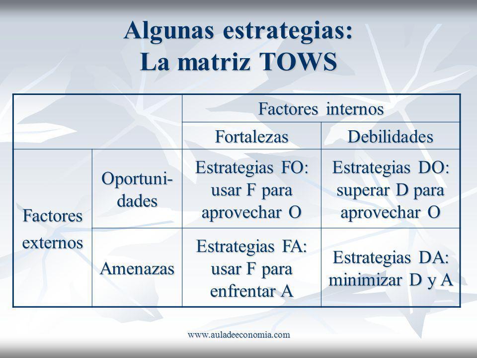 Algunas estrategias: La matriz TOWS