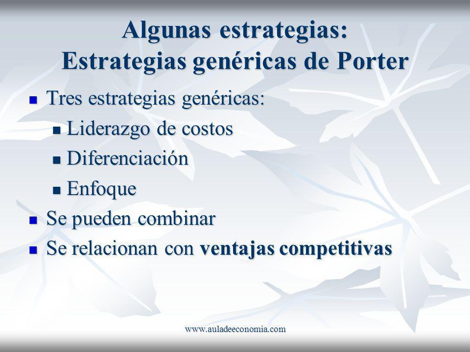 Algunas estrategias: Estrategias genéricas de Porter