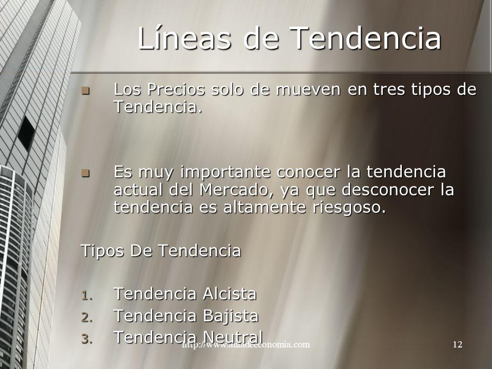 24/03/2017 Líneas de Tendencia. Los Precios solo de mueven en tres tipos de Tendencia.