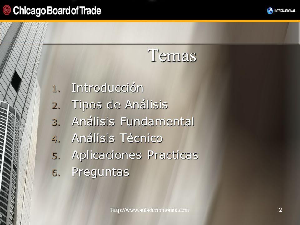 Temas Introducción Tipos de Análisis Análisis Fundamental