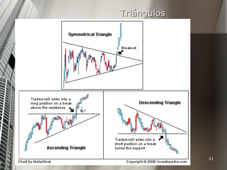 24/03/2017 Triángulos http://www.auladeeconomia.com