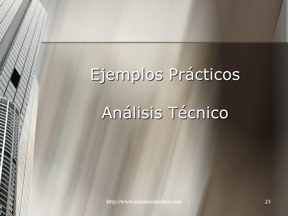 Ejemplos Prácticos Análisis Técnico