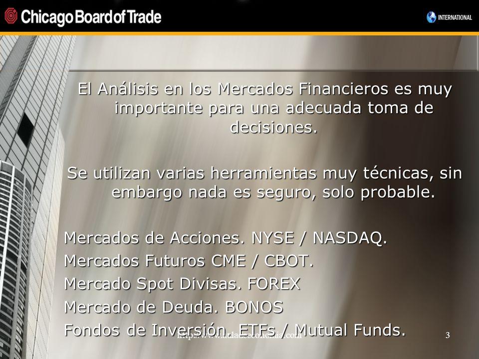 Mercados de Acciones. NYSE / NASDAQ. Mercados Futuros CME / CBOT.