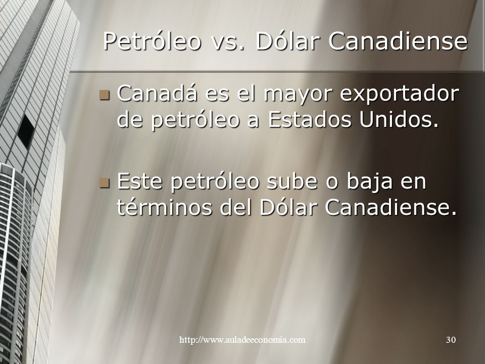 Petróleo vs. Dólar Canadiense