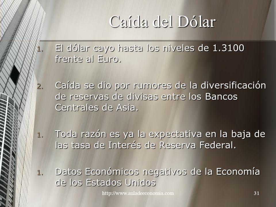Caída del Dólar El dólar cayo hasta los niveles de 1.3100 frente al Euro.