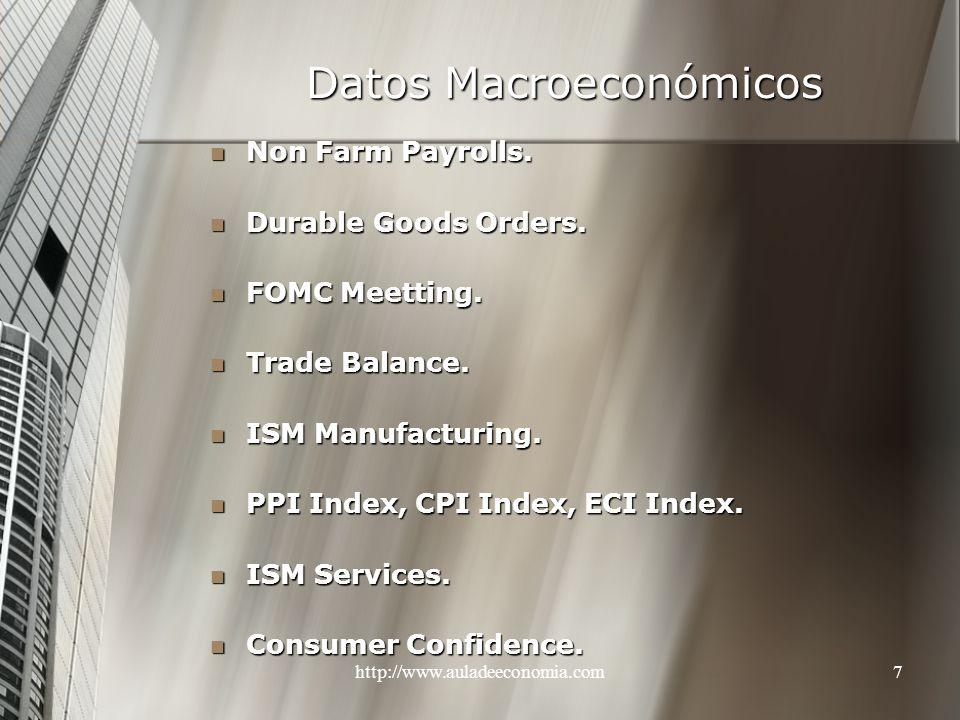 Datos Macroeconómicos