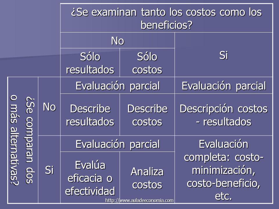 ¿Se examinan tanto los costos como los beneficios