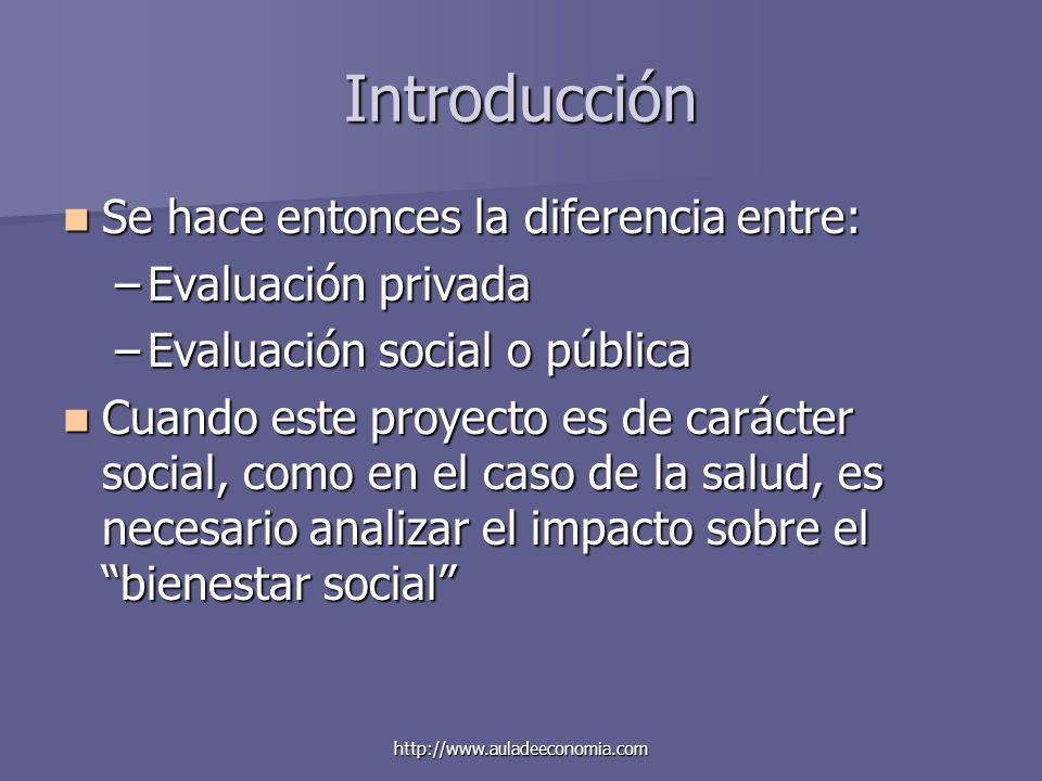 Introducción Se hace entonces la diferencia entre: Evaluación privada
