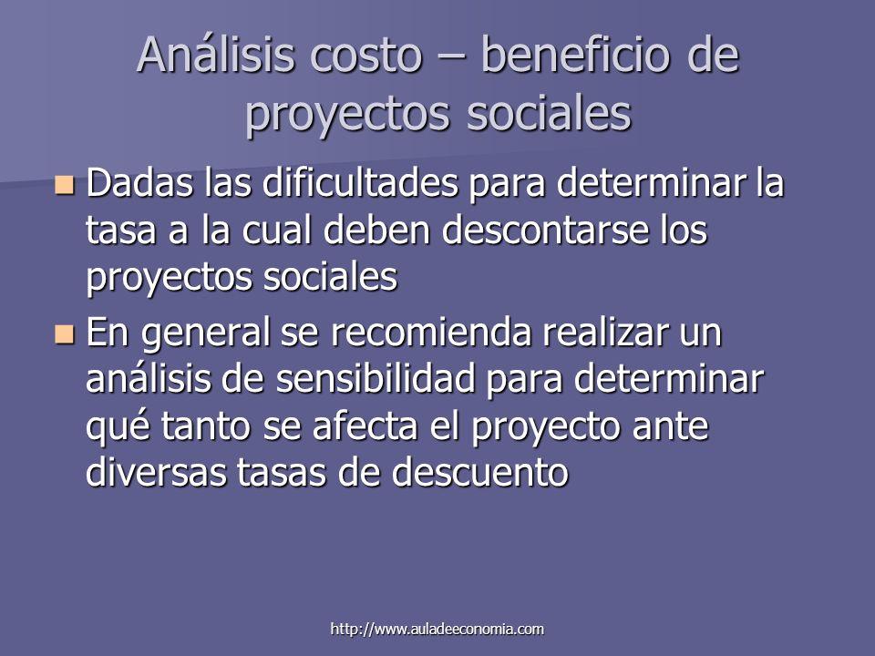 Análisis costo – beneficio de proyectos sociales