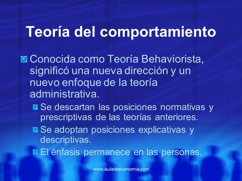 Teoría del comportamiento