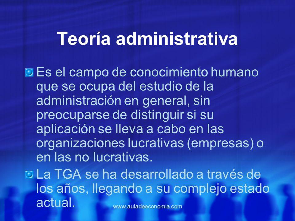 Teoría administrativa