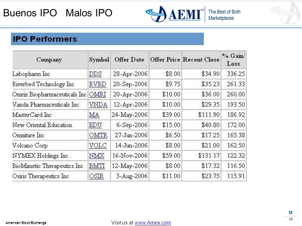 Buenos IPO Malos IPO