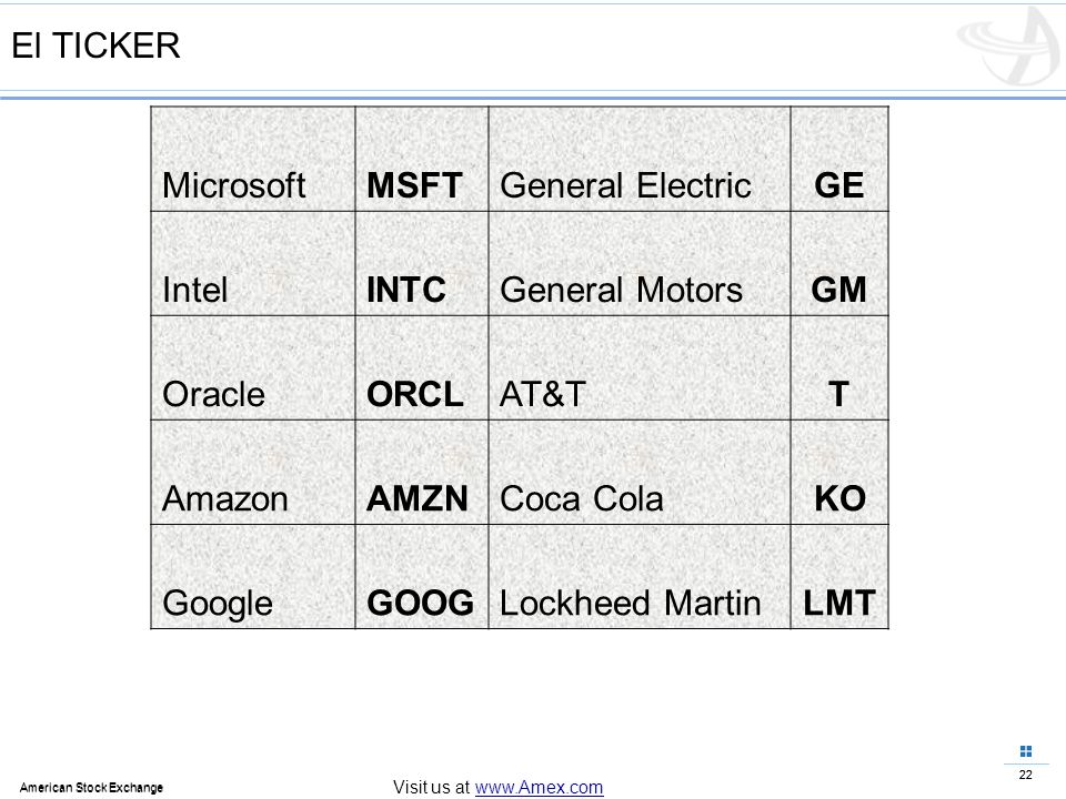 El TICKERMicrosoft. MSFT. General Electric. GE. Intel. INTC. General Motors. GM. Oracle. ORCL. AT&T.