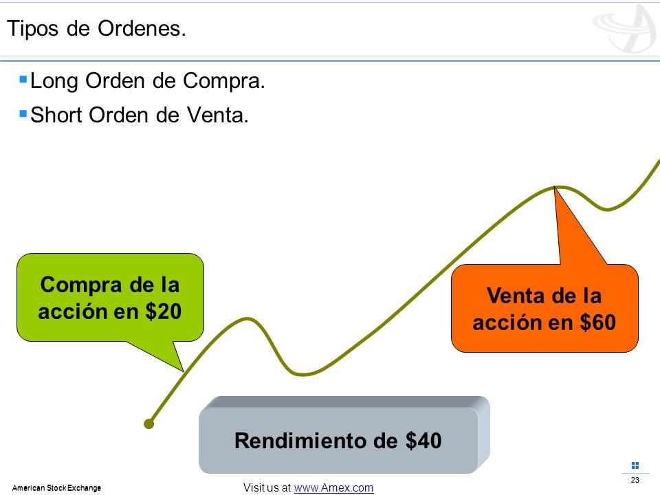 Tipos de Ordenes. Long Orden de Compra. Short Orden de Venta. Compra de la acción en $20. Venta de la acción en $60.