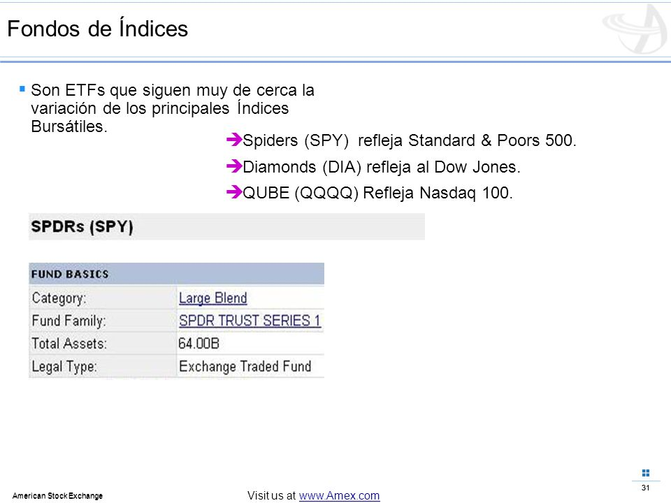 Fondos de Índices Son ETFs que siguen muy de cerca la variación de los principales Índices Bursátiles.