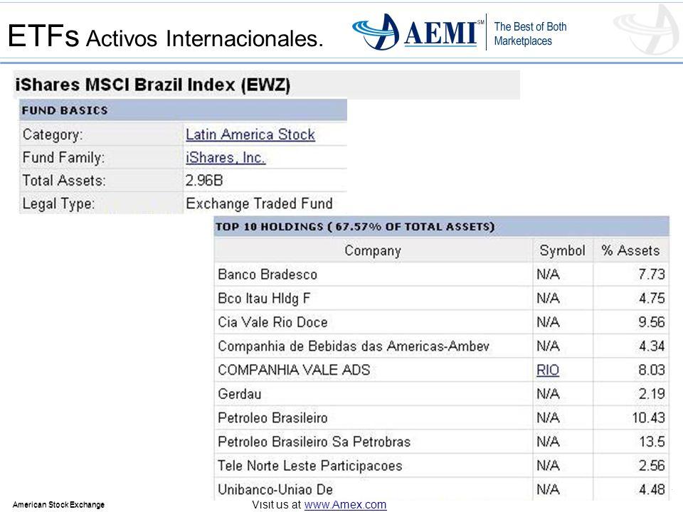 ETFs Activos Internacionales.