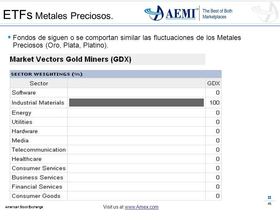 ETFs Metales Preciosos.