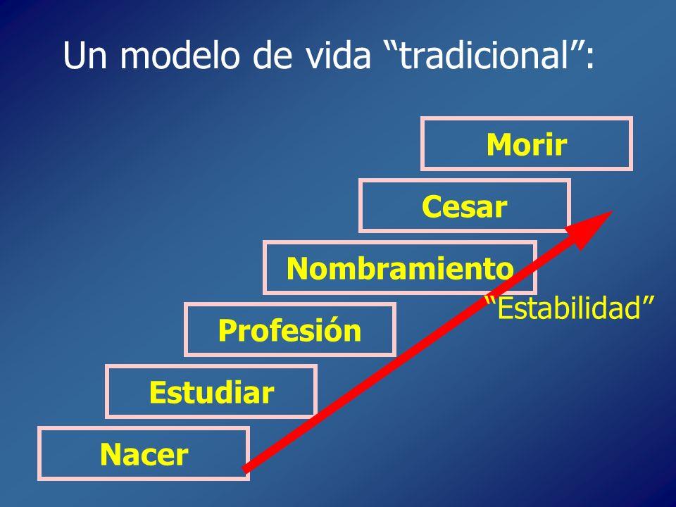 Un modelo de vida tradicional :