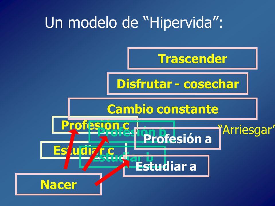 Un modelo de Hipervida :