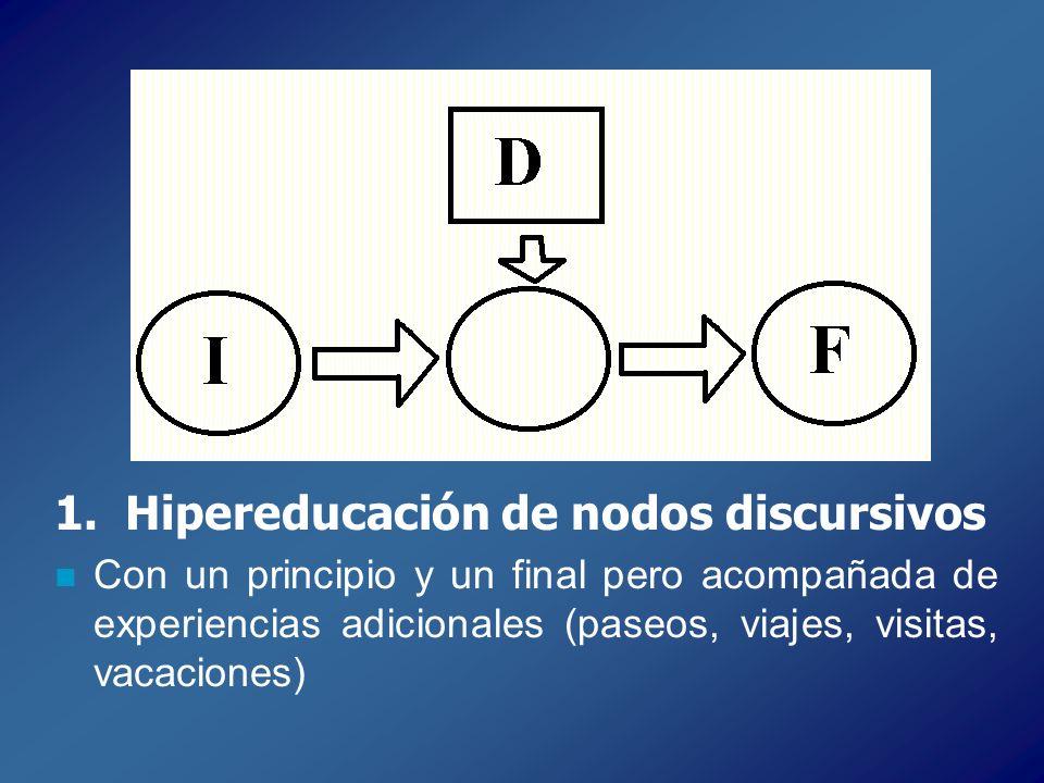 1. Hipereducación de nodos discursivos
