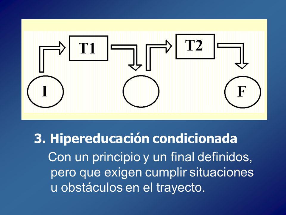 3. Hipereducación condicionada