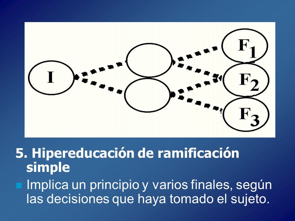 5. Hipereducación de ramificación simple