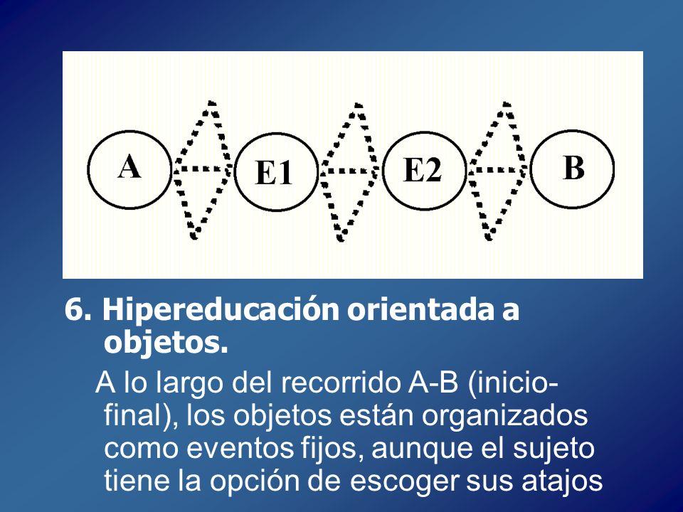 6. Hipereducación orientada a objetos.