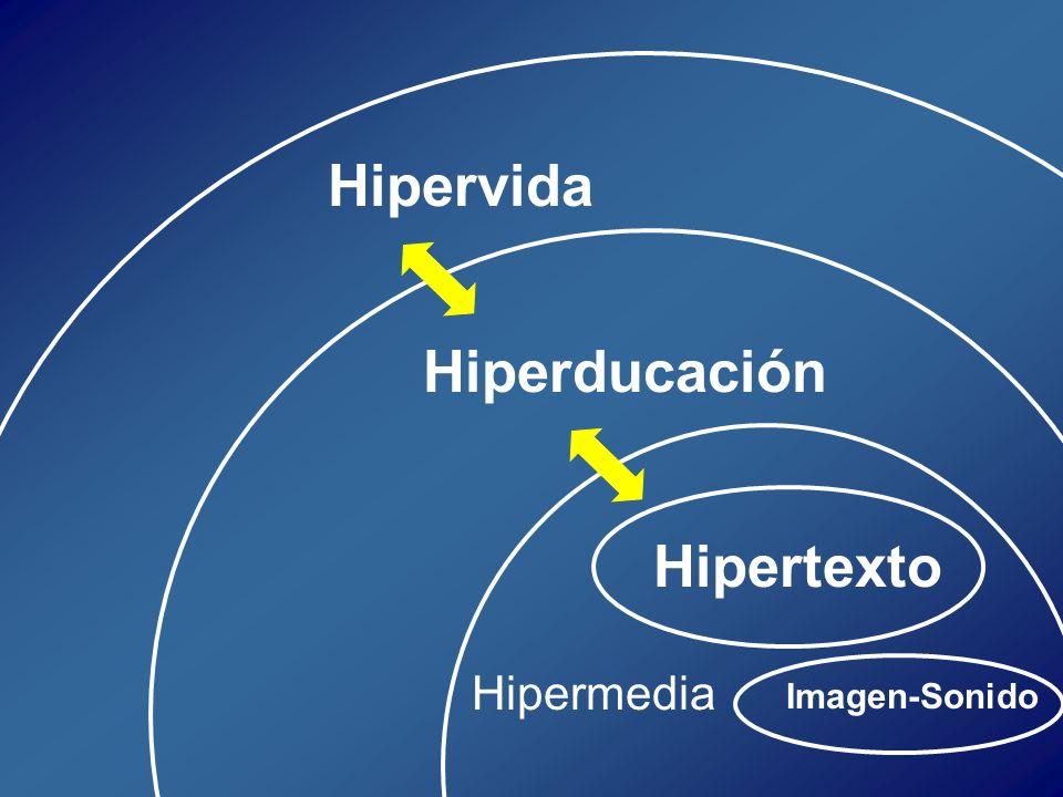 Hipervida Hiperducación Hipertexto