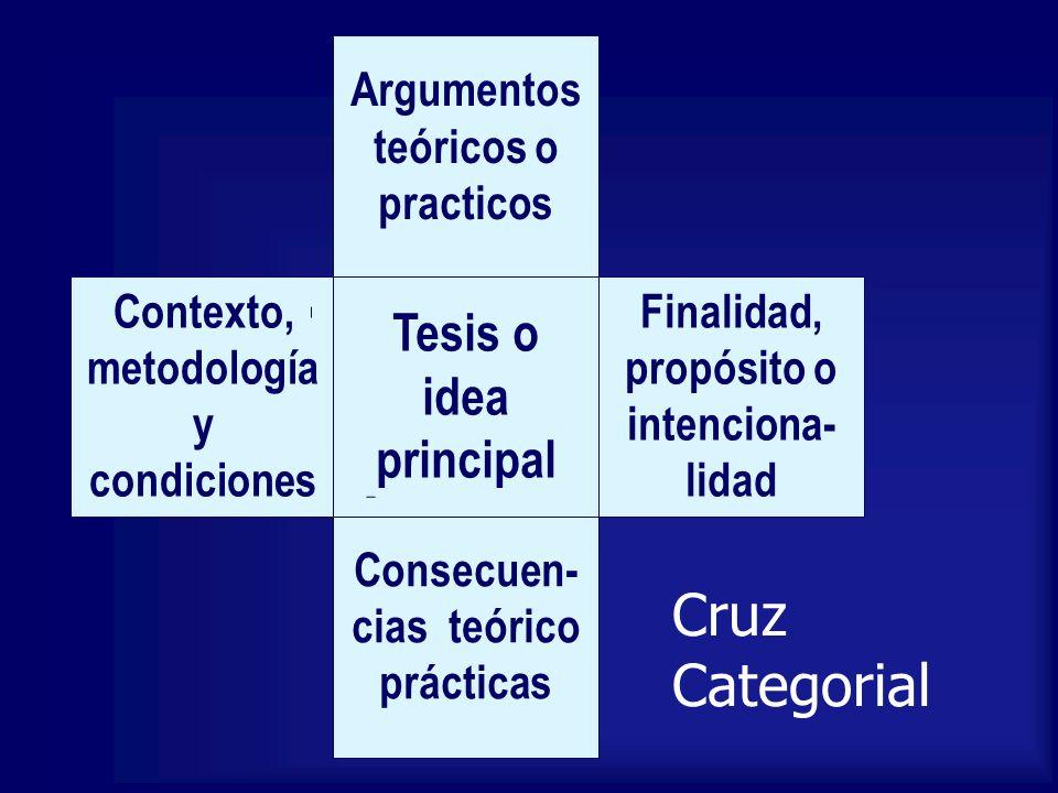 Cruz Categorial Tesis o idea principal Argumentos teóricos o practicos