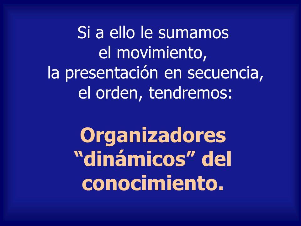 Si a ello le sumamos el movimiento, la presentación en secuencia, el orden, tendremos: Organizadores dinámicos del conocimiento.