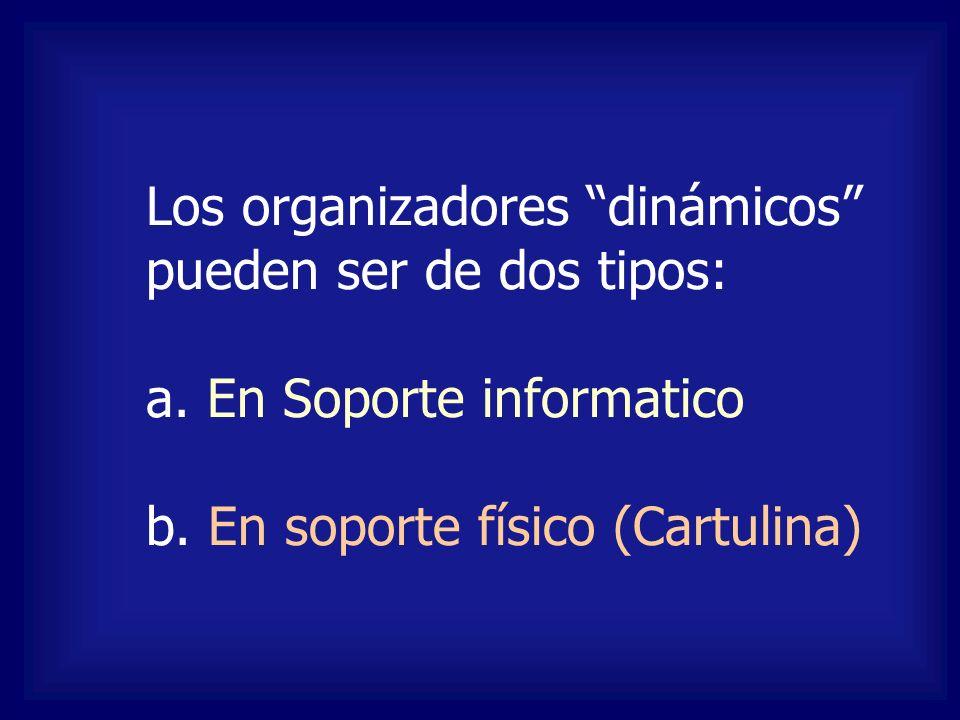 Los organizadores dinámicos pueden ser de dos tipos: a