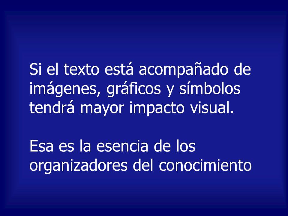 Si el texto está acompañado de imágenes, gráficos y símbolos tendrá mayor impacto visual.