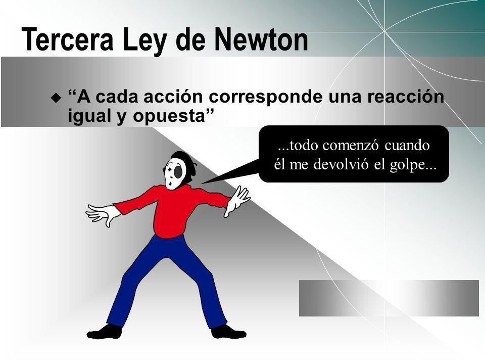 Tercera Ley de Newton A cada acción corresponde una reacción igual y opuesta ...todo comenzó cuando.