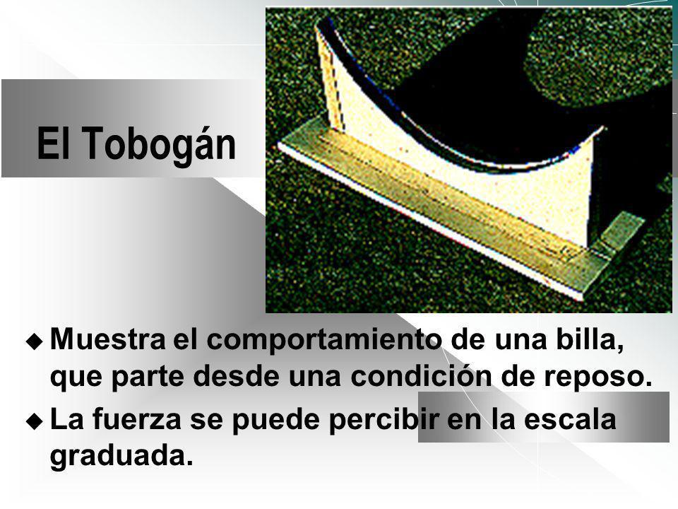 El Tobogán Muestra el comportamiento de una billa, que parte desde una condición de reposo.