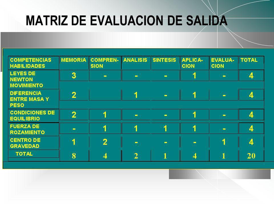 MATRIZ DE EVALUACION DE SALIDA