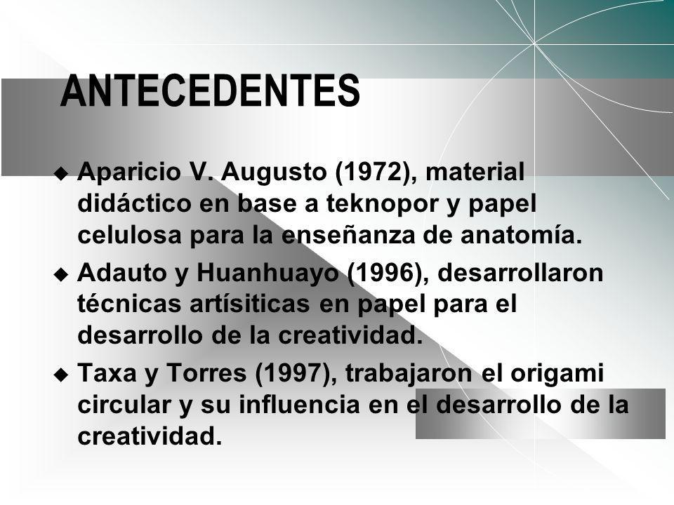 ANTECEDENTES Aparicio V. Augusto (1972), material didáctico en base a teknopor y papel celulosa para la enseñanza de anatomía.