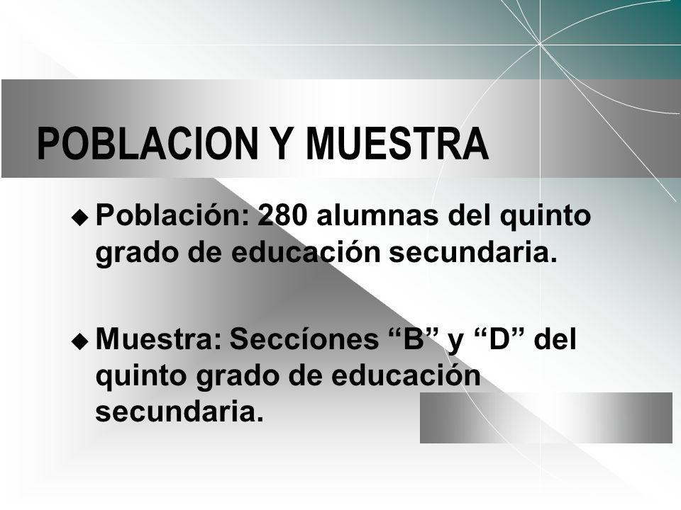 POBLACION Y MUESTRA Población: 280 alumnas del quinto grado de educación secundaria.