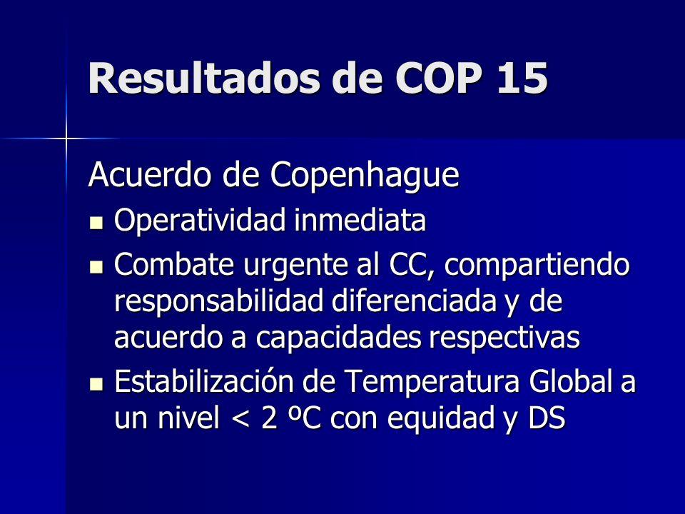 Resultados de COP 15 Acuerdo de Copenhague Operatividad inmediata