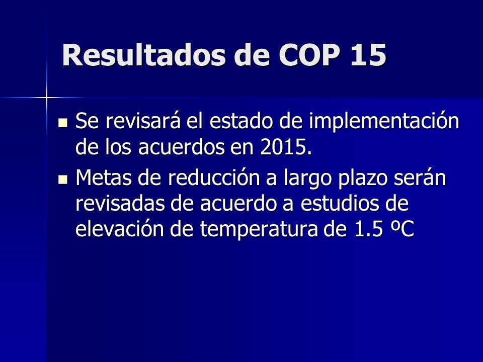 Resultados de COP 15 Se revisará el estado de implementación de los acuerdos en 2015.