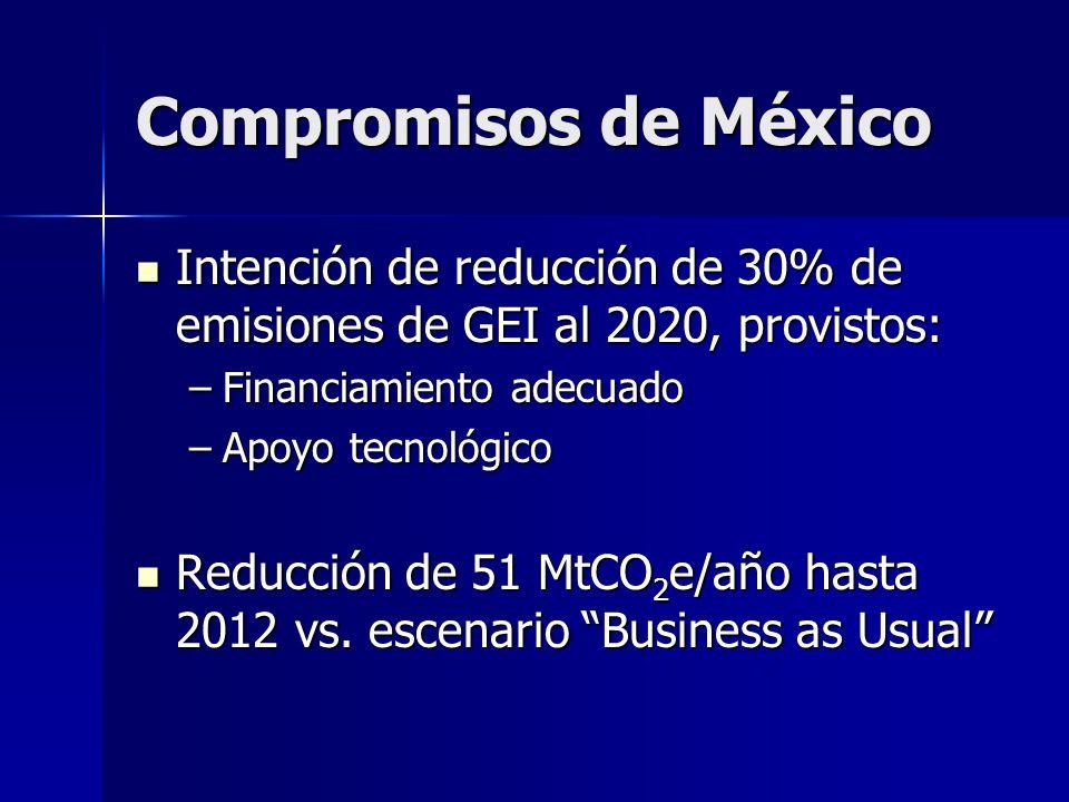 Compromisos de MéxicoIntención de reducción de 30% de emisiones de GEI al 2020, provistos: Financiamiento adecuado.