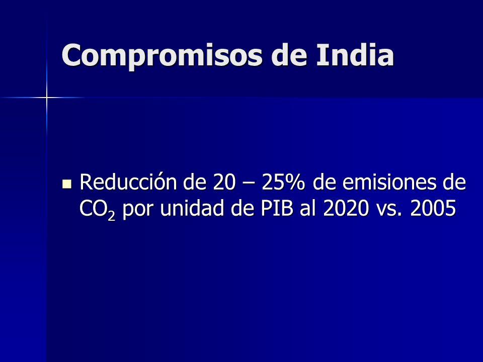 Compromisos de India Reducción de 20 – 25% de emisiones de CO2 por unidad de PIB al 2020 vs. 2005