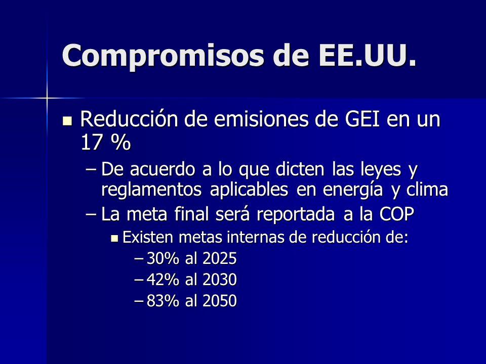 Compromisos de EE.UU. Reducción de emisiones de GEI en un 17 %