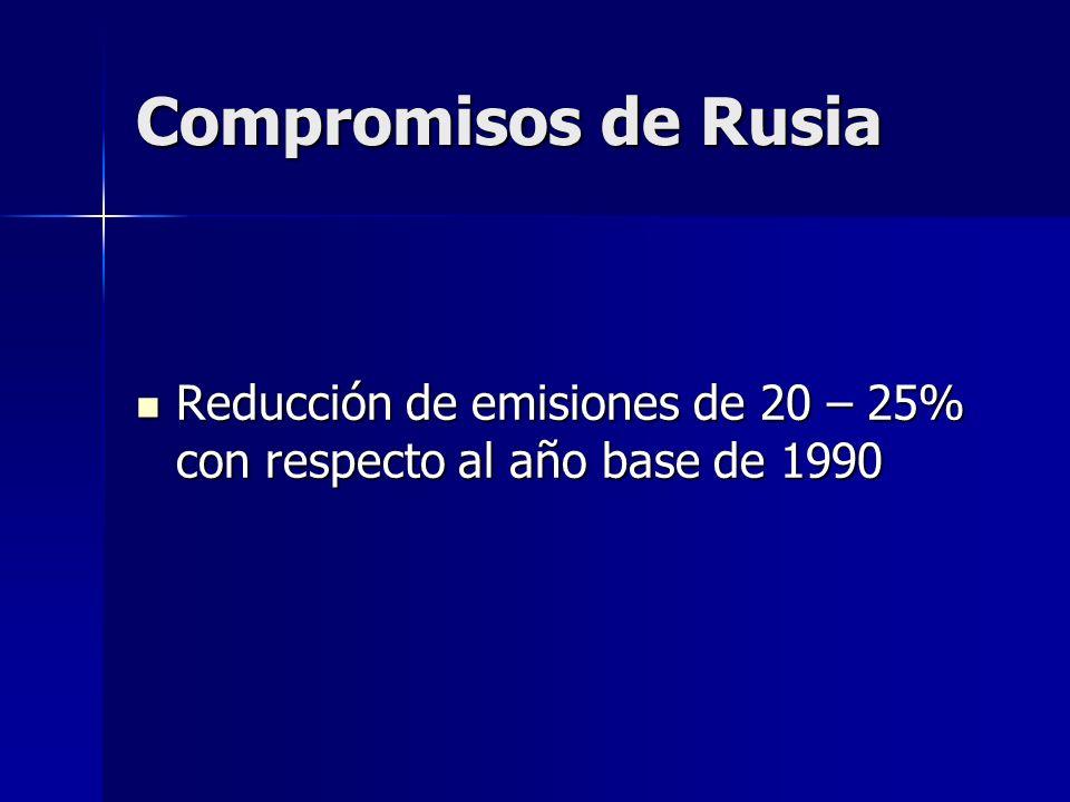 Compromisos de Rusia Reducción de emisiones de 20 – 25% con respecto al año base de 1990
