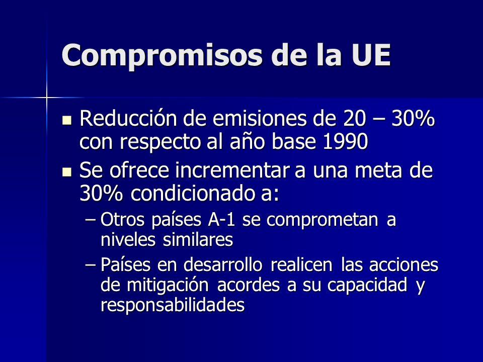 Compromisos de la UE Reducción de emisiones de 20 – 30% con respecto al año base 1990. Se ofrece incrementar a una meta de 30% condicionado a:
