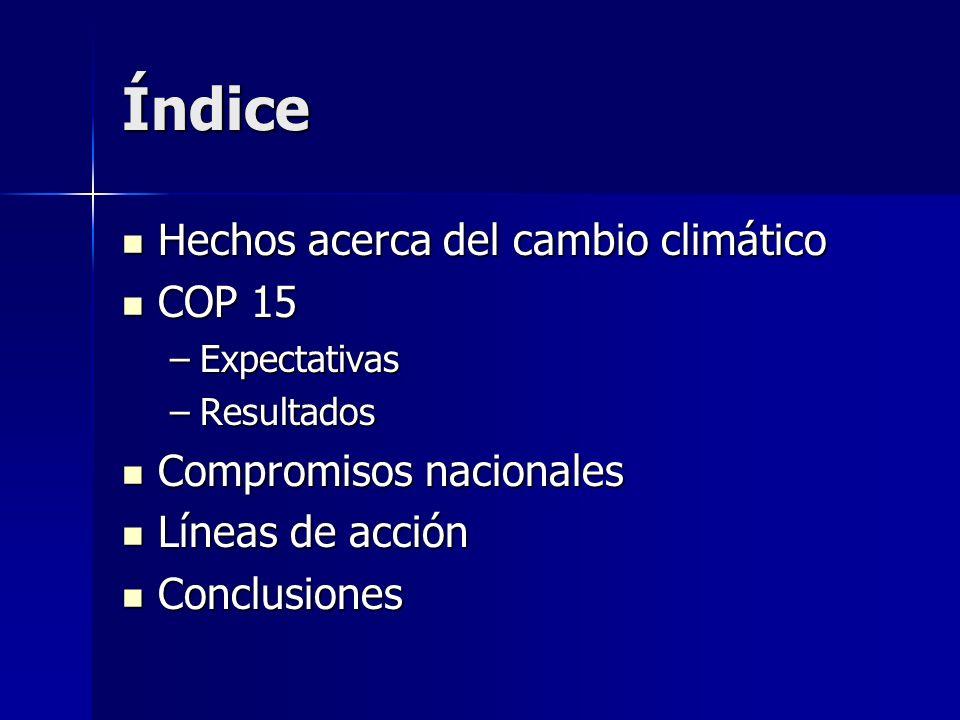 Índice Hechos acerca del cambio climático COP 15