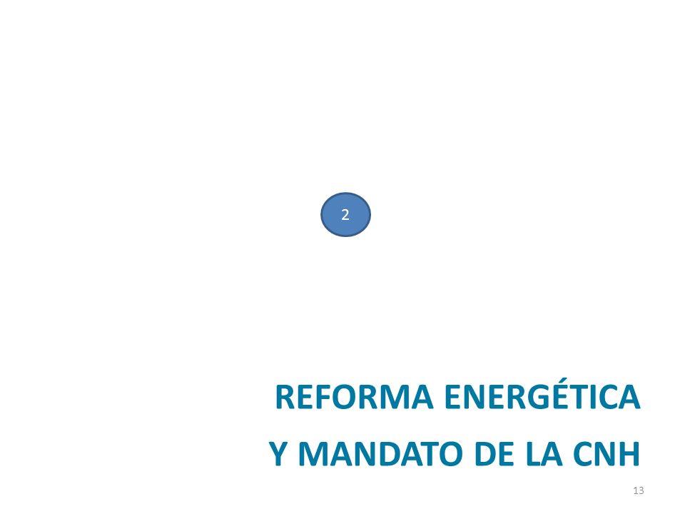 2 REFORMA ENERGÉTICA Y MANDATO DE LA CNH